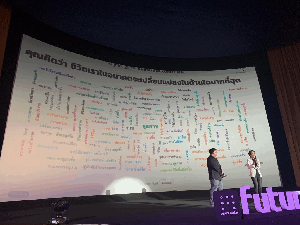 A world cloud slide at Future Maker in Thailand, demonstrating the 10 20 30 rule through AhaSlides