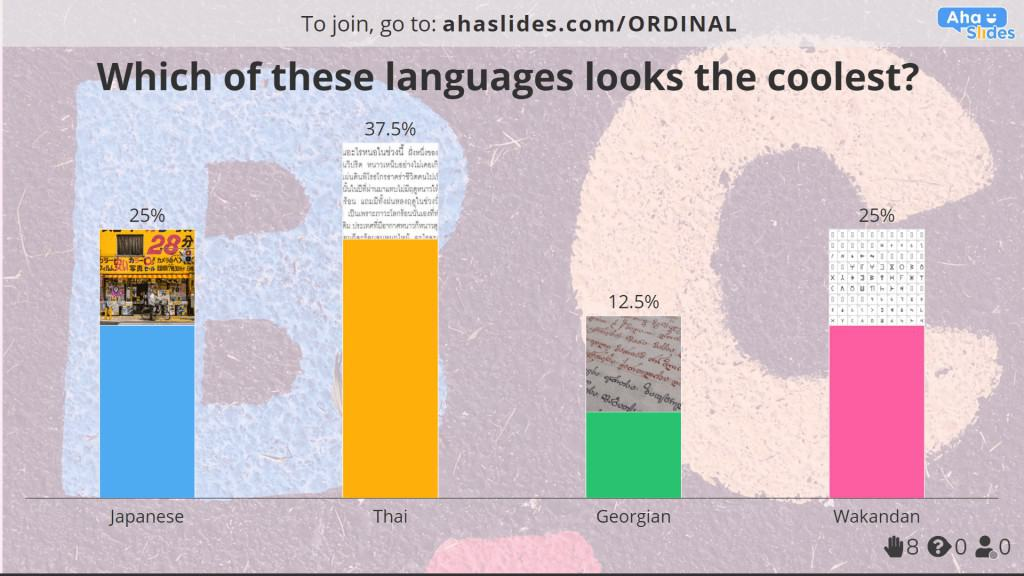 A multiple choice image poll of language appearance, made on AhaSlides.