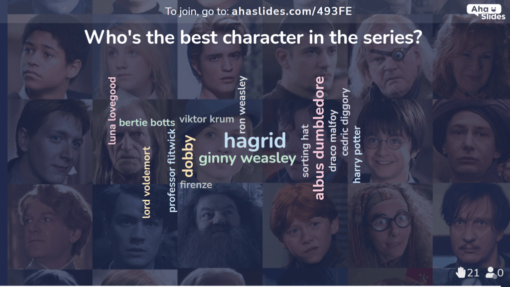 Using an AhaSlides word cloud poll to find the best characters in the Harry Potter series.