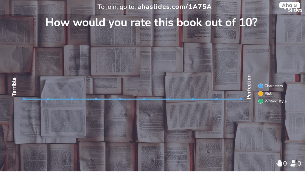 Download the Virtual School Book Club Survey on AhaSlides.