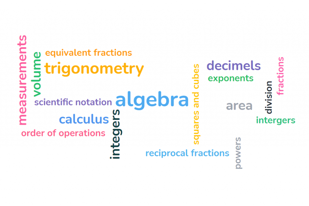 A live word cloud showing votes for areas of mathematics.