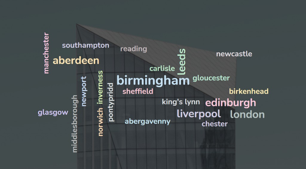 a live word cloud asking participants which city they are tuning in from