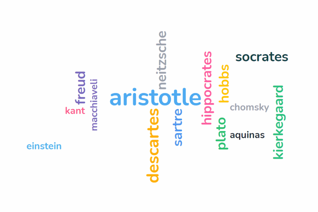 A live word cloud showing the names of philosophers.
