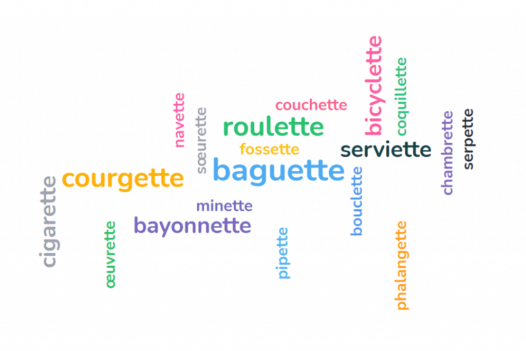 A live word cloud showing French words that end in 'ette'.
