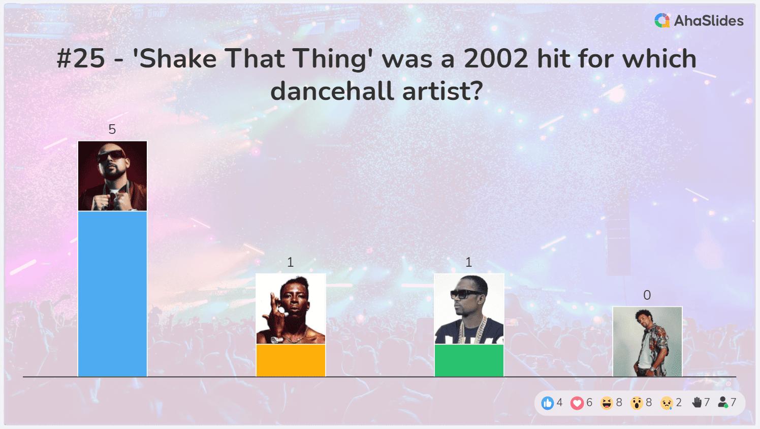 Pop music images live quiz template on AhaSlides